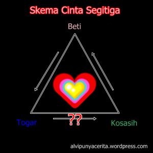 cinta segitiga2